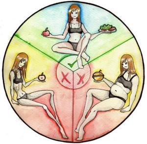 manger-équilibré